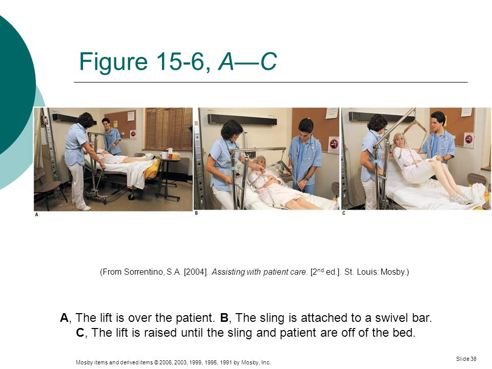 Figure 15-6, A—C (From Sorrentino, S.A. [2004]. Assisting with patient care. [2nd ed.]. St. Louis: Mosby.)